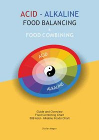 ACID & ALKALINE FOOD GUIDE